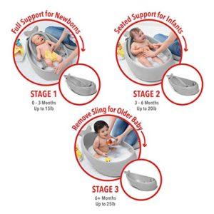 Baby equipment hire Ibiza baby bath Peekaboo